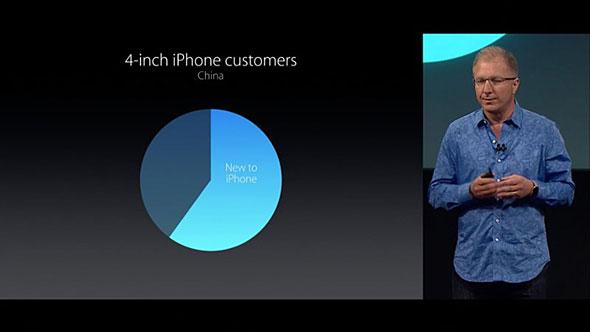 iPhone SEを出す理由2