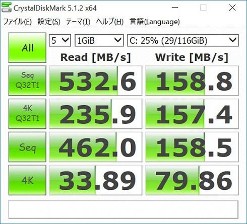 CrystalDiskMark 5.1.2によるストレージのパフォーマンス
