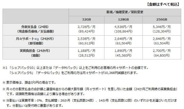 ドコモの9.7型iPad Proの価格