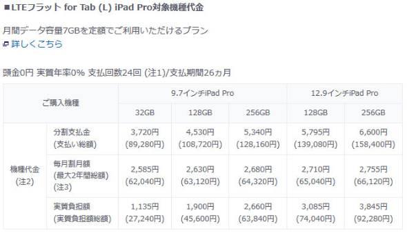 auの9.7型iPad Proの価格