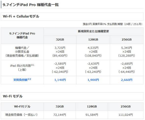 ソフトバンクの9.7型iPad Proの価格