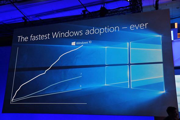 Windows 10の普及ペース