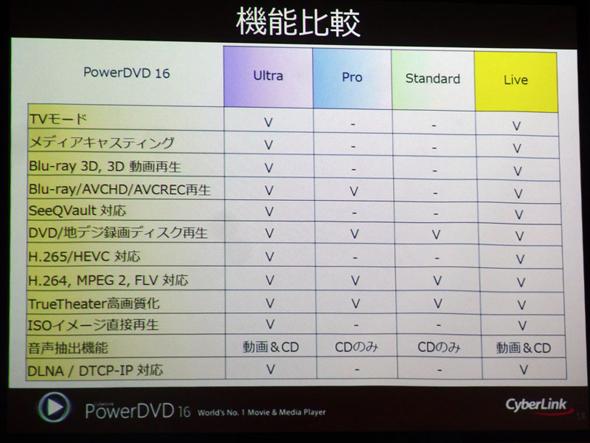 ky_powerDVD-06.jpg