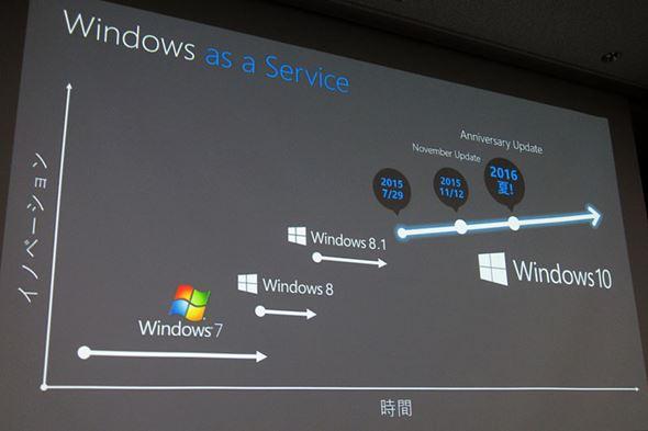 Windows as a Service