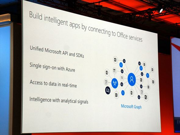 Microsoft Graph(1)