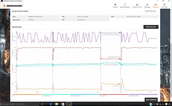 「HP Spectre 13」3DMark時の温度