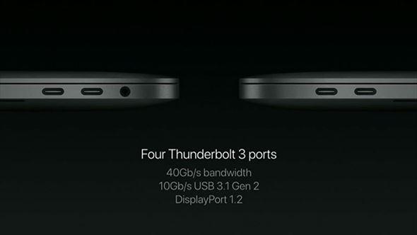 Thunderbolt 3(USB Type-C)