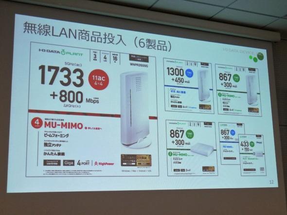 MU-MIMO対応製品は6製品中4製品