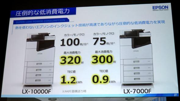 低消費電力設計