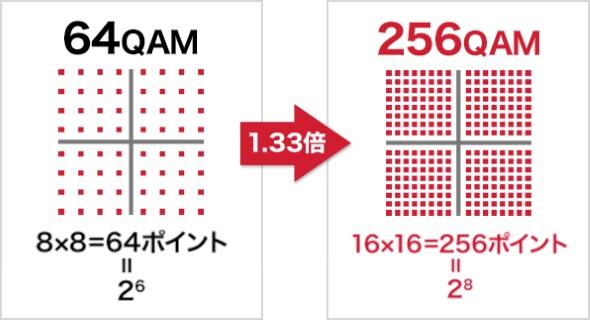QAM拡張のイメージ図