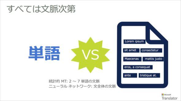 Microsoft Translator 05