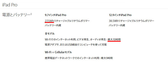 iPad Pro(9.7) spec