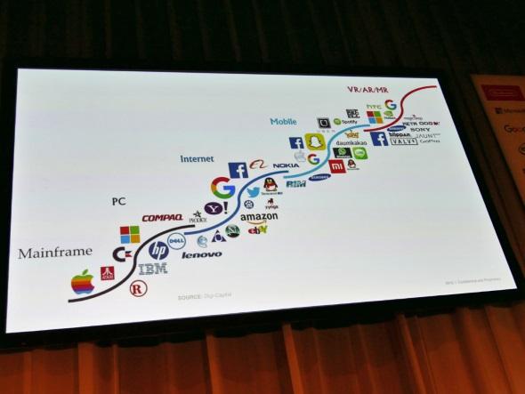IT業界のビックウェーブ