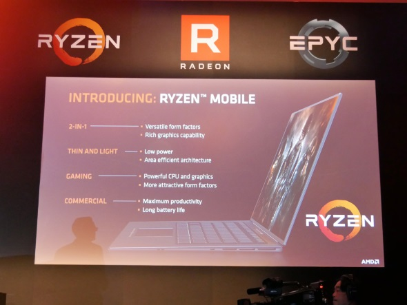 Ryzen Mobileの概要
