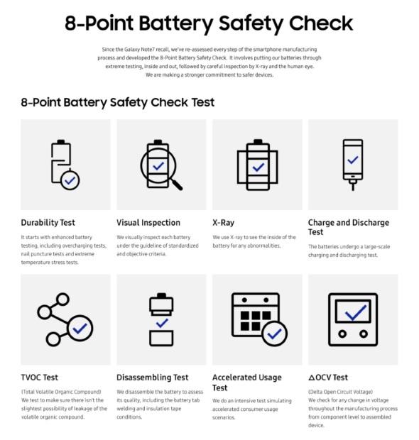 Samsung Electronicsが公表した「バッテリー安全に関する8つのチェックポイント」