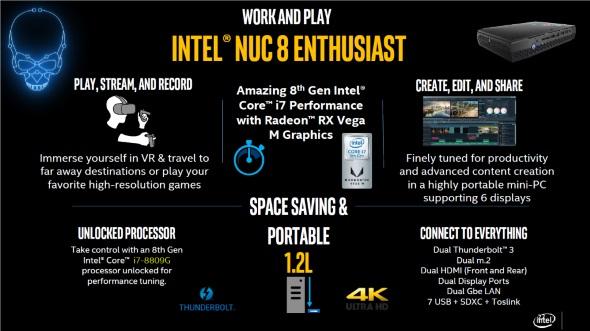 新型Intel NUCの概要