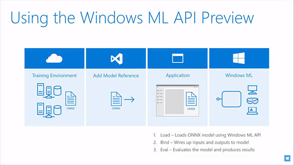 Windows ML