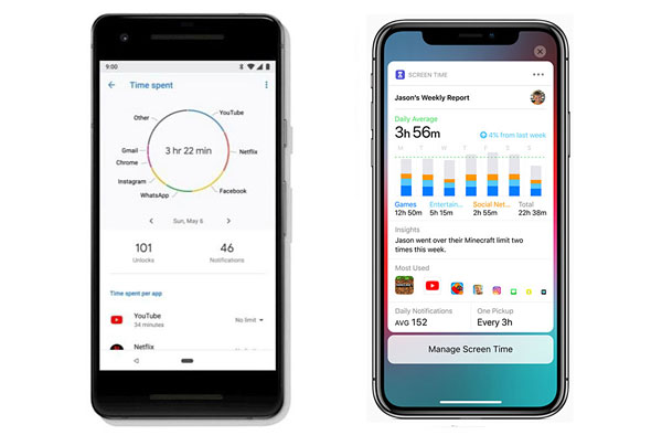 Android P and iOS 12