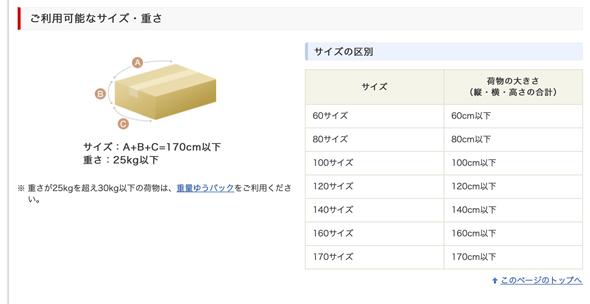 発送する荷物のサイズをiPhoneで簡単に測る方法:アップルPickUp ...