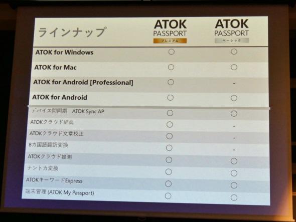ATOK Passportの差分