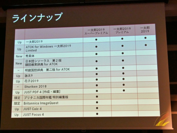 一太郎2019のラインアップ