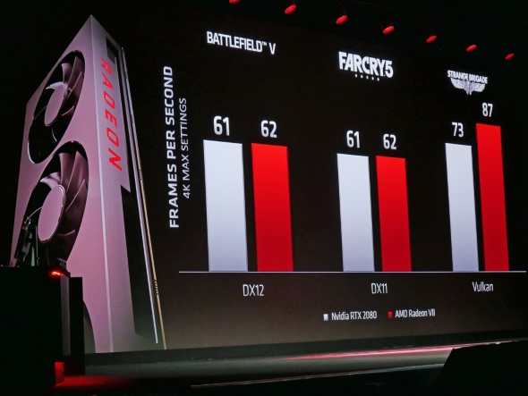 GeForce RTX 2080との比較