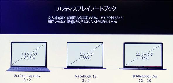 MateBook 13