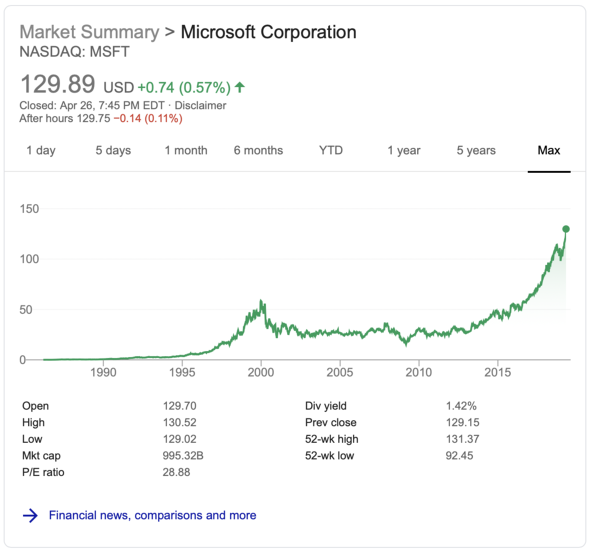 Microsoft決算