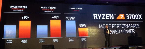AMDが12コア24スレッドで499ドルの「Ryzen 9 3900X」など第3世代Ryzenファミリーを発表 出荷は7月 (1/2) - ITmedia PC USER