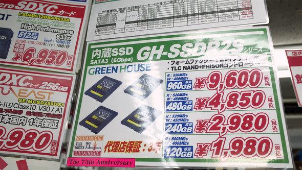 GH-SSDR2S