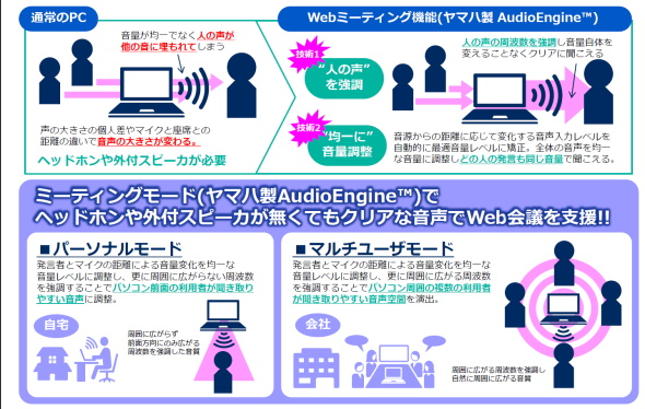 AudioEngineの説明