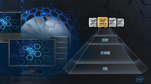 クライアントPCのメモリ階層モデル