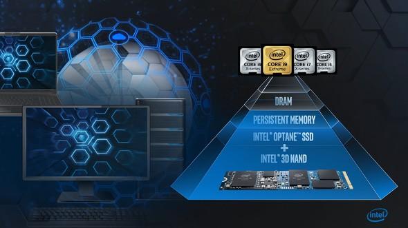クライアントPCのメモリ階層の将来像