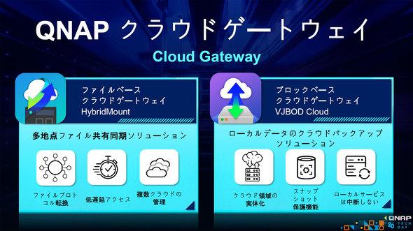 QNAP 2020 TechDay