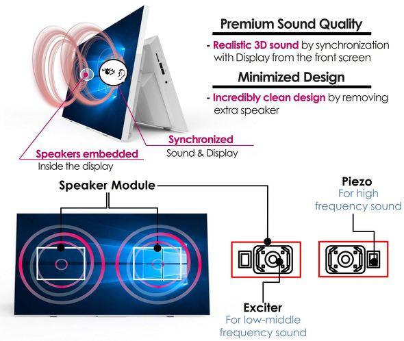 Crystal Sound Display