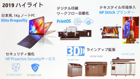日本HPの2019年度