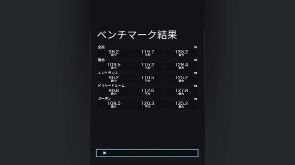 G-Tune HP-Z