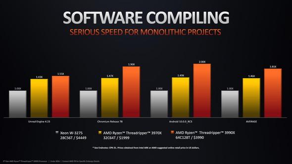 ソフトウェアのコンパイル