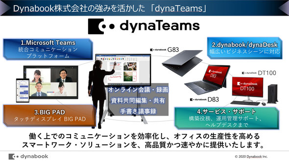 dynaTeams