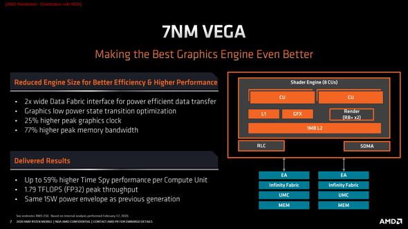 7nm Vega