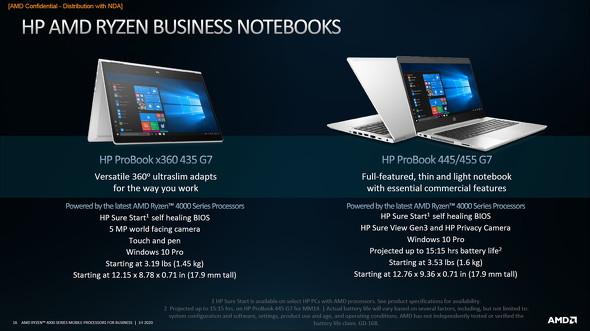 HP ProBookたち