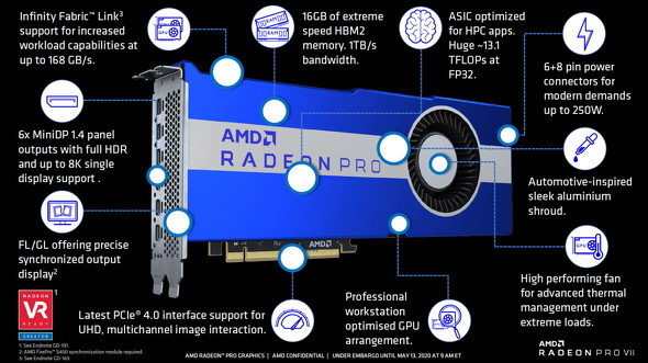 Radeon Pro VIIの概要