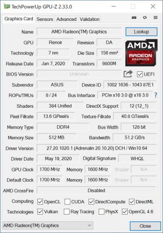 GPU-Zで取得したRyzen PRO 3 4350GのGPU情報