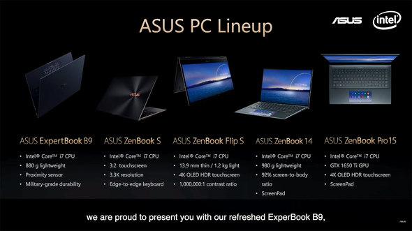 ASUSがTiger Lake搭載ノートPCを相次いで投入 (1/2) - ITmedia PC USER