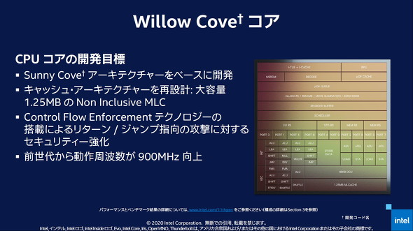 Willow Coveコアの特徴