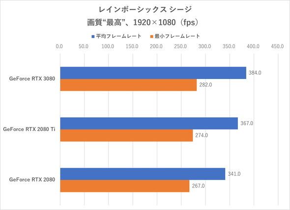 R6S(フルHD)
