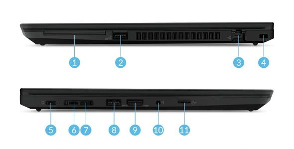 ThinkPad P14s