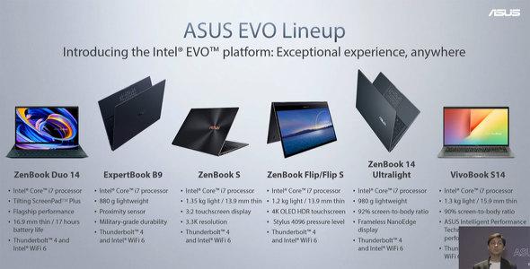 ZenBook Pro Duo 14