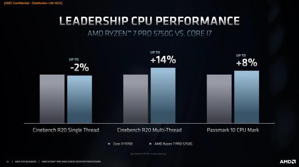 Core i7-11700との比較
