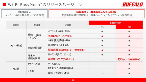 Release比較
